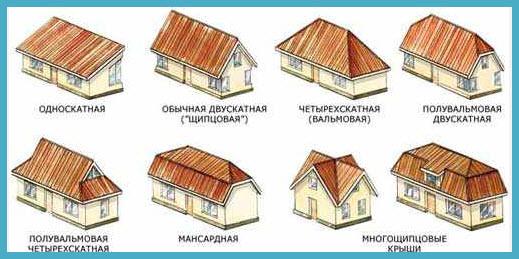 vidy-krysh-chastnyx-domov