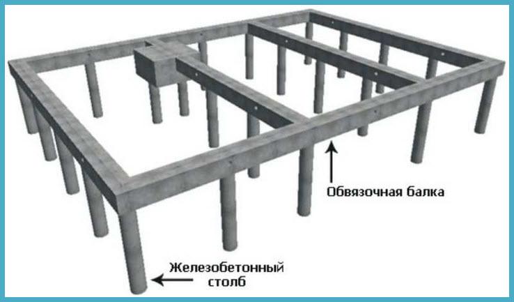 Типы фундаментов 3