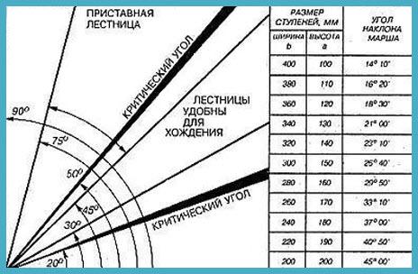 ГОСТ 23120-78. Лестницы ... - VashDom.ru